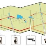 Biztonsági megfigyelő kamera rendszer tervezés